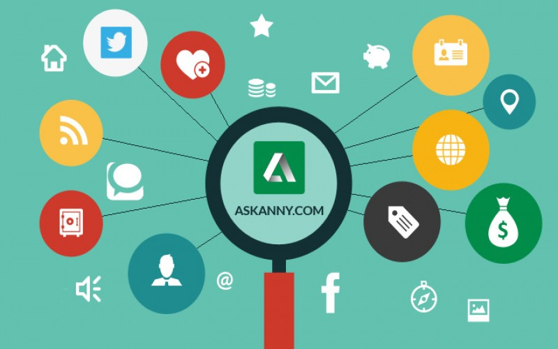 Multimedia Integration von AskAnny.com